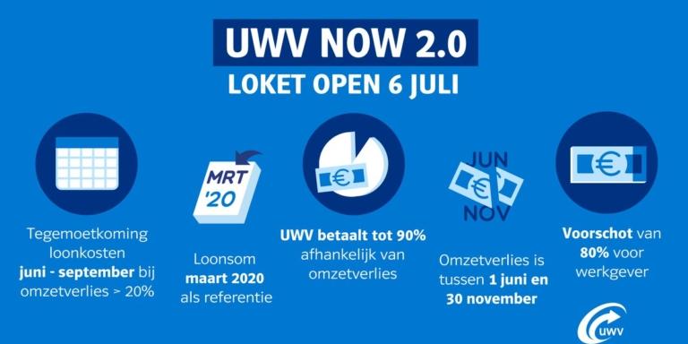 UWV_NOW 2 loket open 6 juli